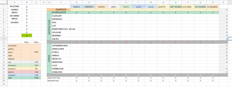 Planilla de Excel base para organizar ingresos y gastos